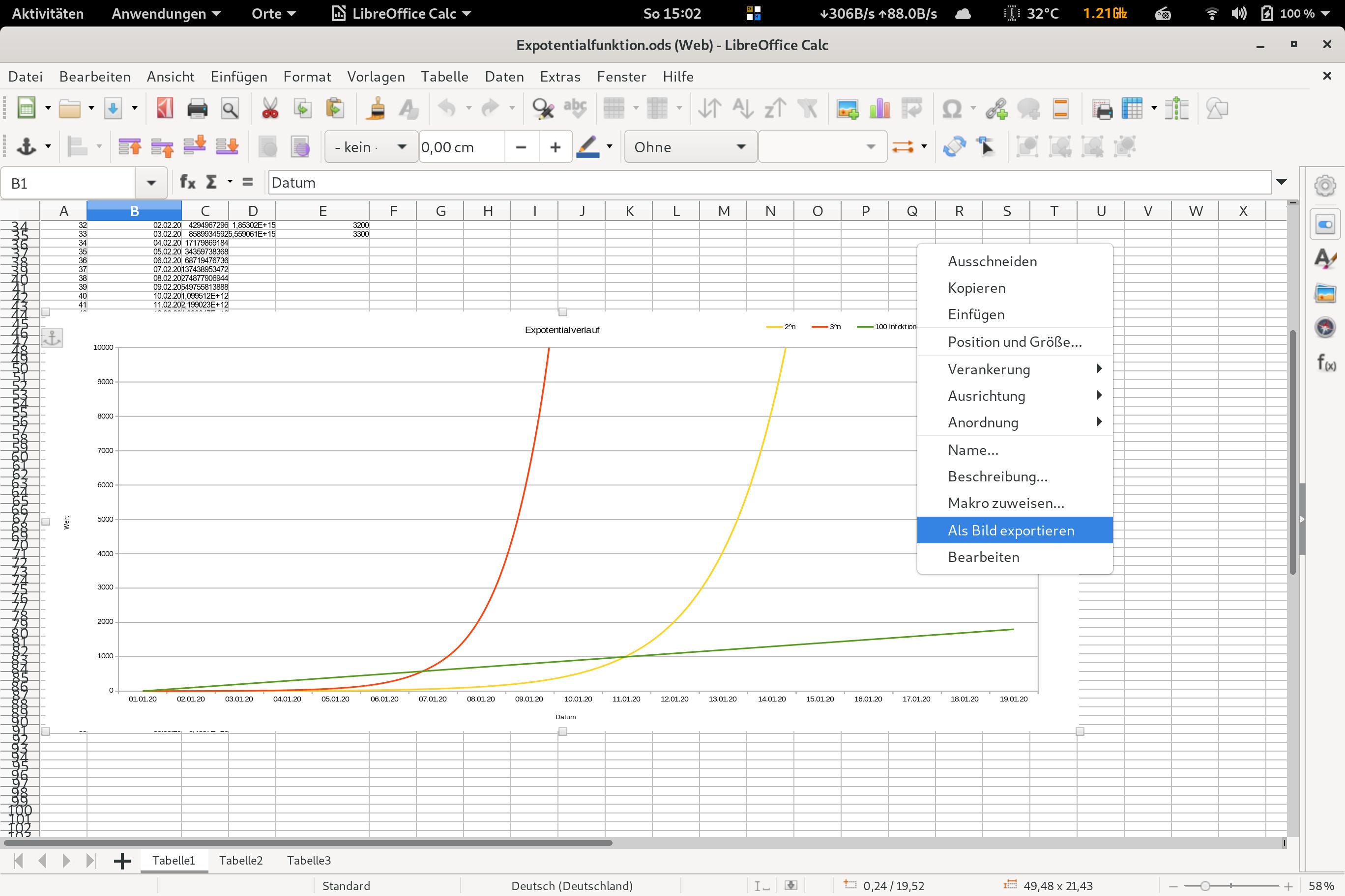 Libreoffice: Tabelle mit einem ContextMenü in dem man die Tabelle als Grafik abspeichert